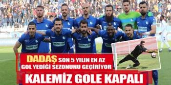 Sezonun en az gol yiyen takımı BB Erzurumspor oldu